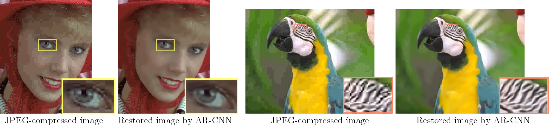 Compression Artifacts Reduction by a Deep Convolutional Network