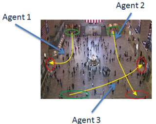 crowd behavior Modeling crowd behavior  what does that mean well it's pretty simple,  modeling consists in finding a proper description of how a pedestrian behaves in  a.