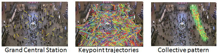 crowd behavior Physics theory used to predict crowd behavior posted august 31, 2018 this news or article is intended for readers with certain scientific or professional knowledge in the field.