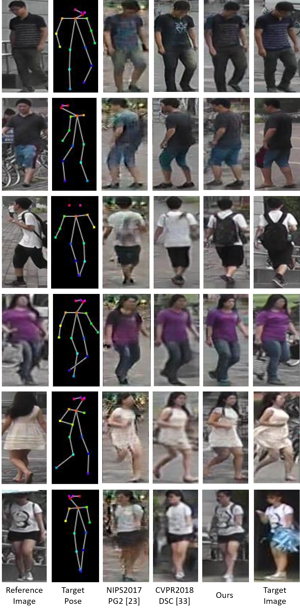 Dense Intrinsic Appearance Flow for Human Pose Transfer